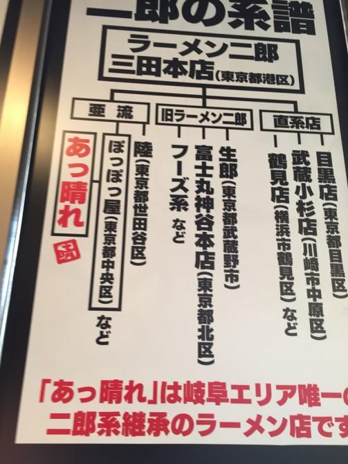 ラーメン/二郎の系譜