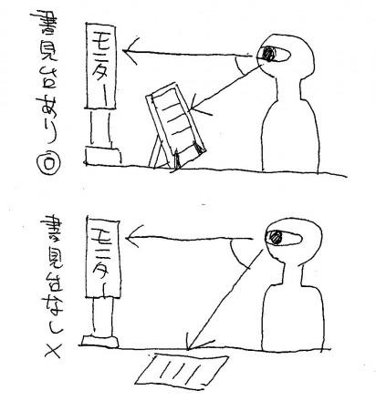 書見台あり・なしの視線の違い