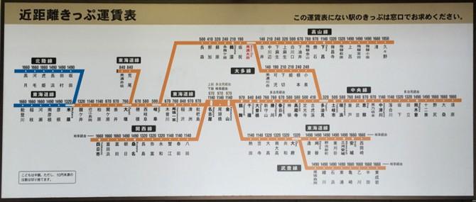 JR近距離きっぷ運賃表(美濃太田駅発)