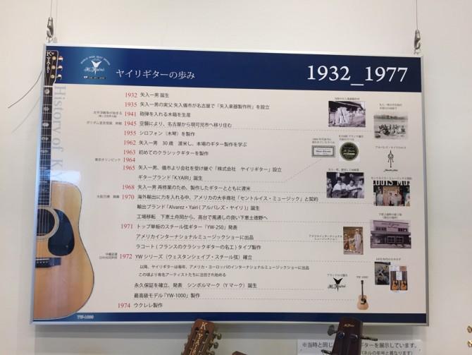 K.YAIRI 80th Anniv. FES/ヤイリギターの80年のヒストリー