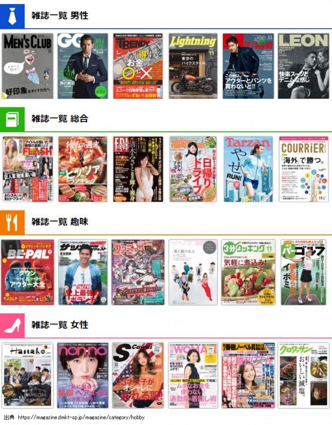 ドコモのdマガジンの雑誌ラインアップ