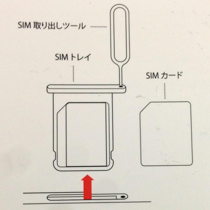 SIM取り出しツールの使い方