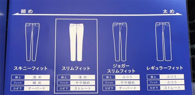 ユニクロ/ジーンズのラインアップ