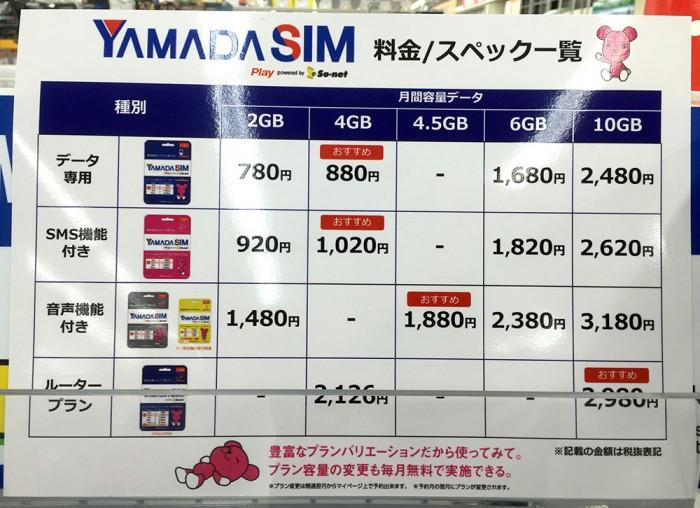 YAMADA SIM 料金/スペック一覧