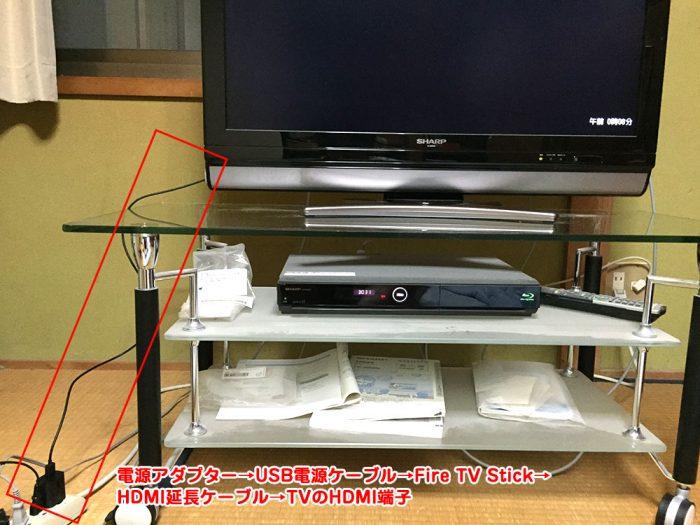 Fire TV Stickとテレビの接続完了