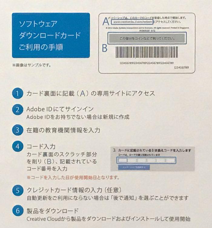 ソフトウェアダウンロードカードご利用の手順